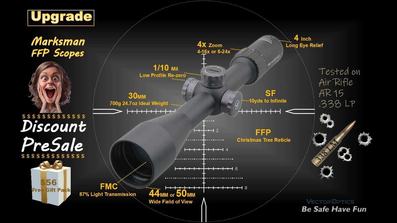 Approaching Vector Optics August News & Tips