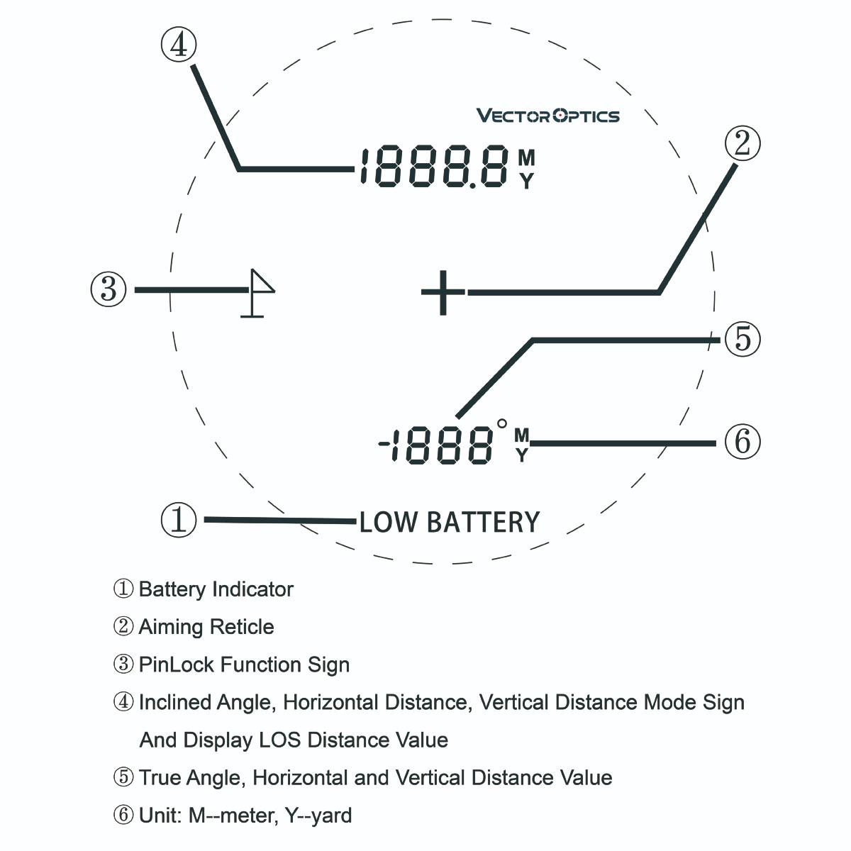 Paragon 6x25 LCD Rangefinder GenII 2000 Yards  screen