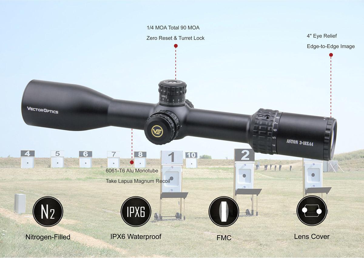 VO Aston 3-18x44 New Acom Diagram 1