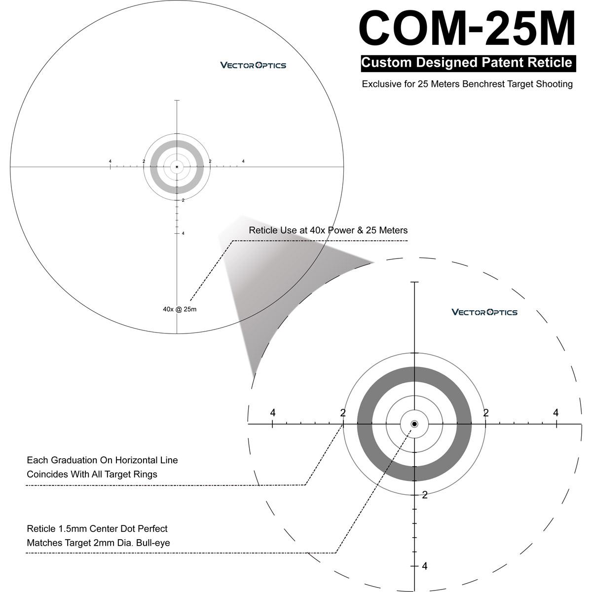 VO Sentinel 10-40x50X Acom reticle diagram 1