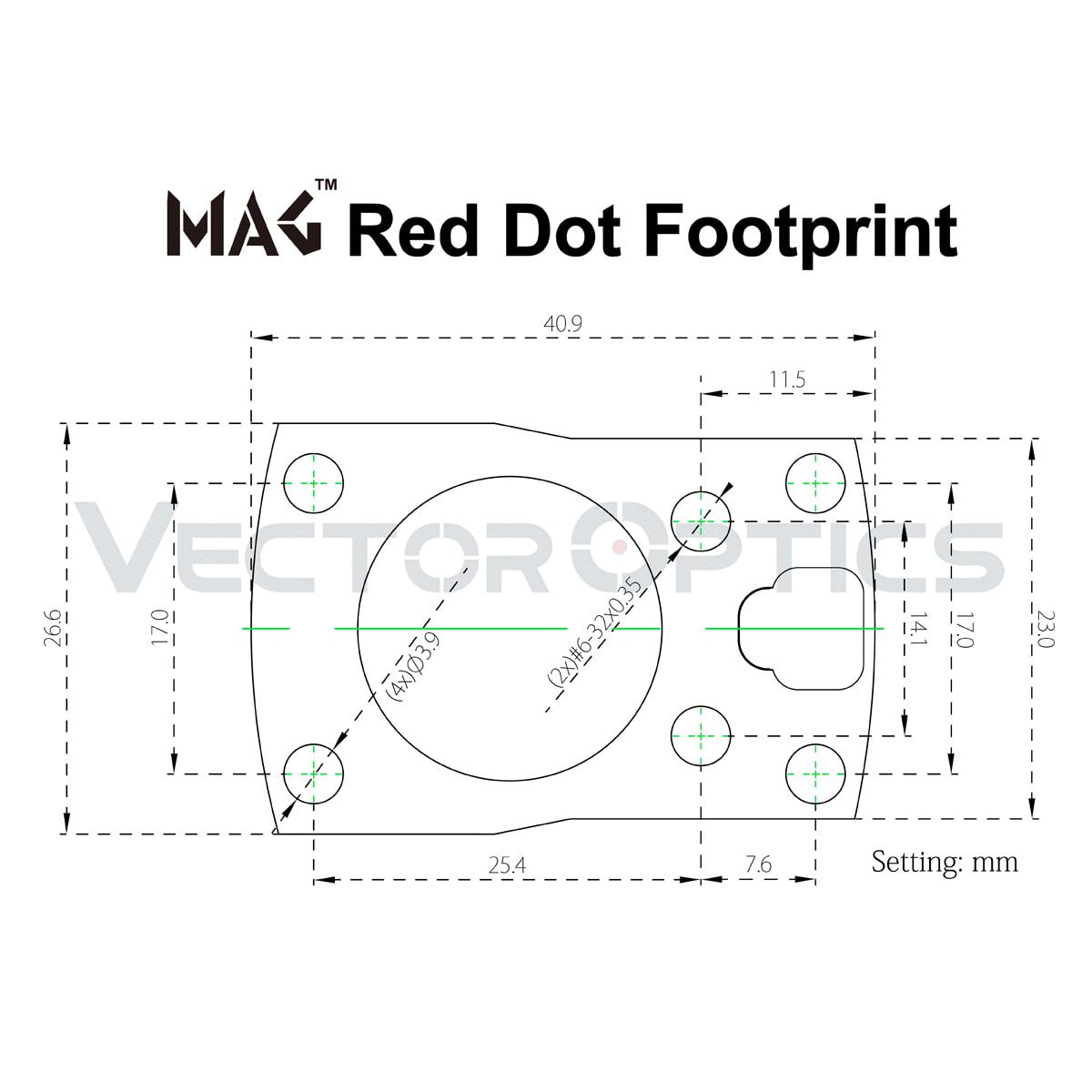 VO MAG Footprint Acom Diagram